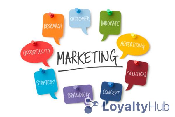 Cơ hội Marketing