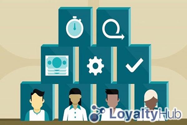 Kiếm soát hiệu suất quản lý doanh nghiệp
