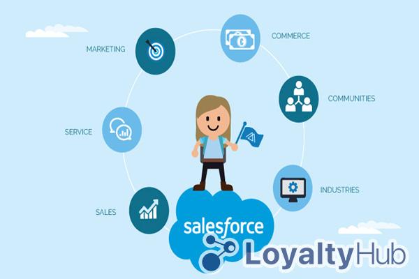 Phần mềm quản lý chăm sóc khách hàng - SalesForce