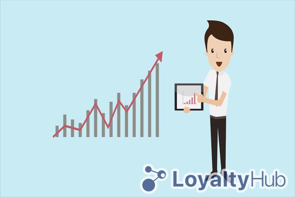 Tăng doanh thu khi thực hiện chương trình Loyalty