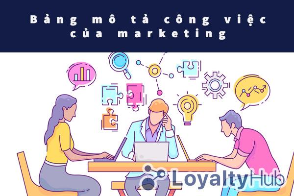 Công việc của marketing