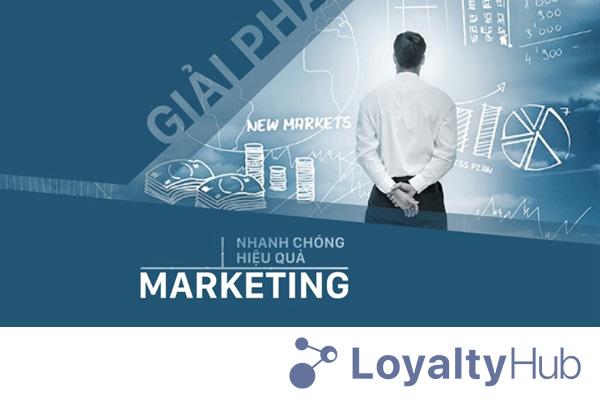 Giải pháp marketing cho doanh nghiệp