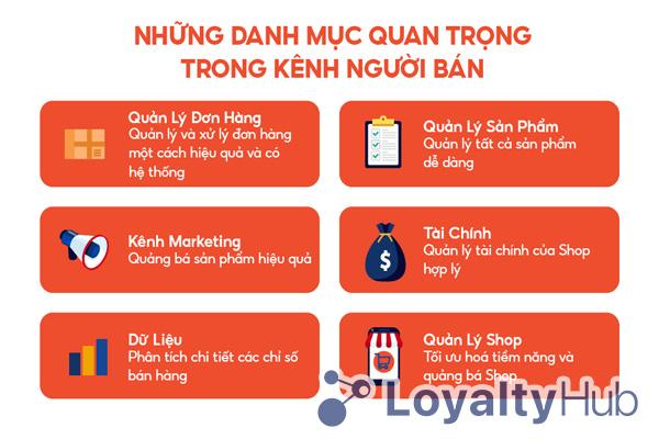 Lợi ích App bán hàng Shopee