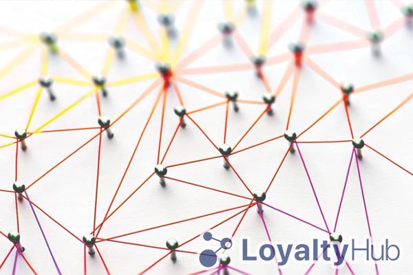 Quản lý quan hệ khách hàng là gì?